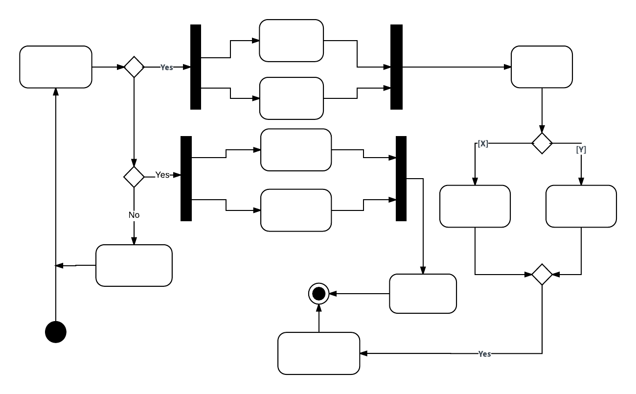 process flow diagram using staruml