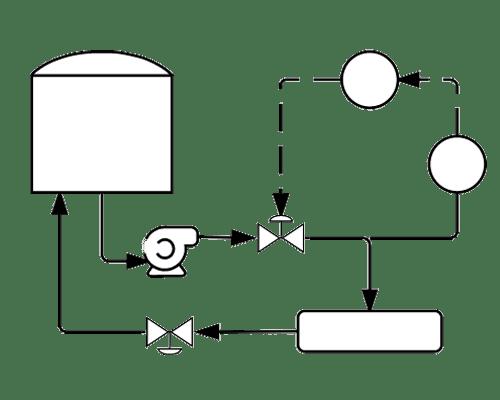 standard process flow diagram symbols pdf