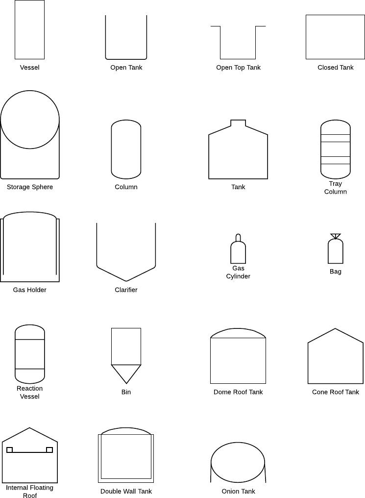autocad electrical loop diagrams