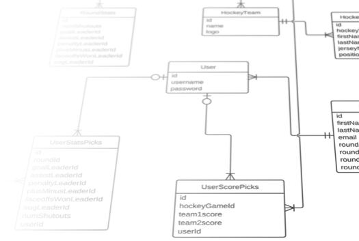entity relationship diagram maker online