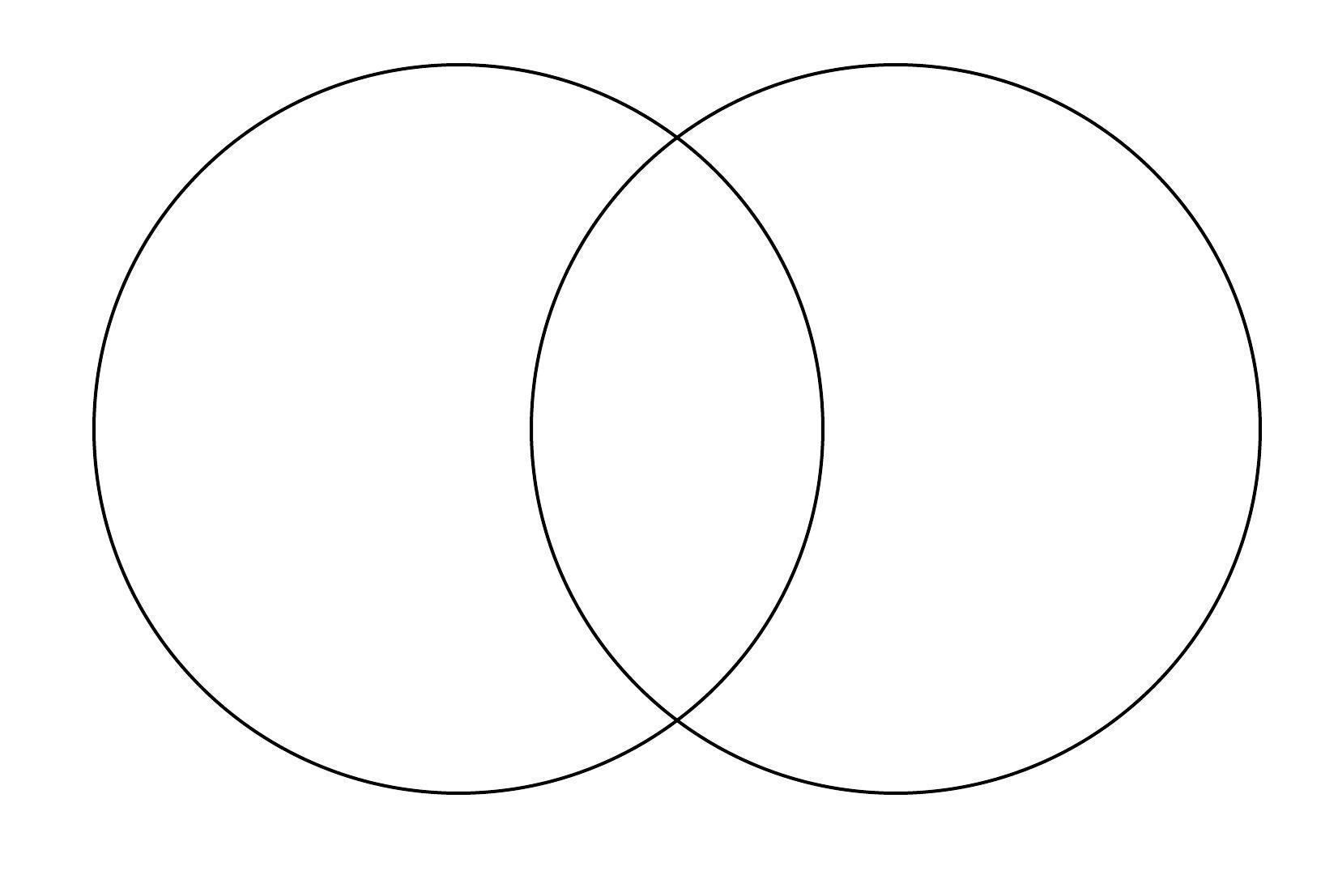 google graph venn diagram