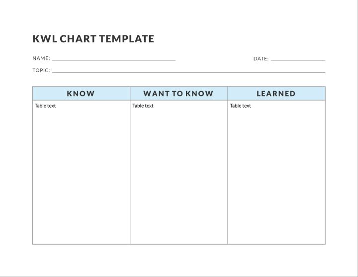 KWL Chart Education Template Lucidpress