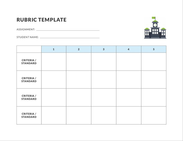 Rubric 5-pt Education Template Lucidpress