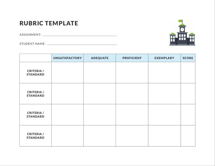 Rubric Education Template Lucidpress
