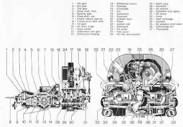 1972 vw beetle engine diagram