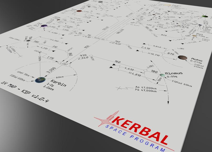 Kerbal Space Program v104 - Delta V Map DWG PDF (2D) 3D CAD
