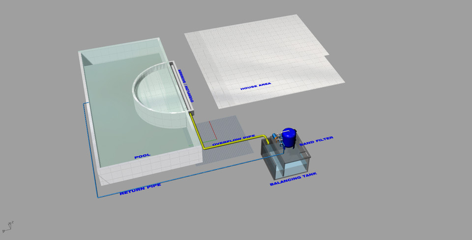 Swimming Pool Piping System 3D CAD Model Library GrabCAD