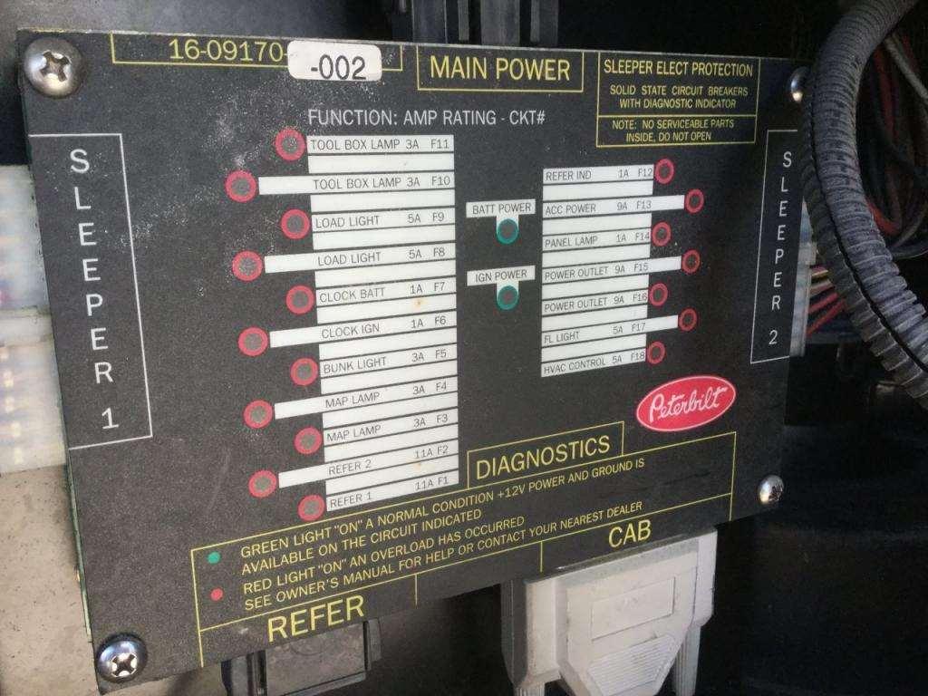 2015 Kenworth T370 Fuse Panel Location K300 Box 1980
