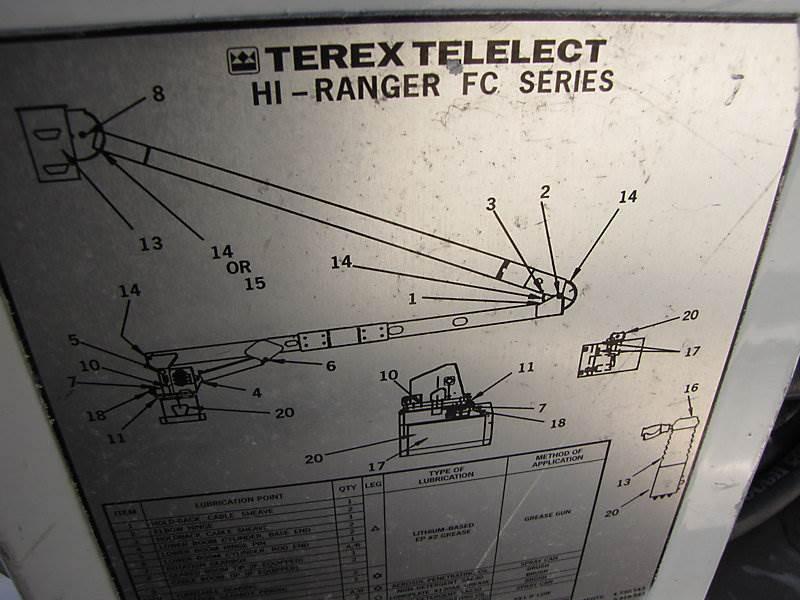 Peachy Telsta Bucket Truck Wiring Diagram Auto Wiring Diagram Wiring 101 Photwellnesstrialsorg