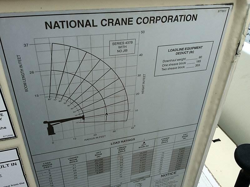 2006 Freightliner M2 106 Crane Truck For Sale, 128,116 Miles