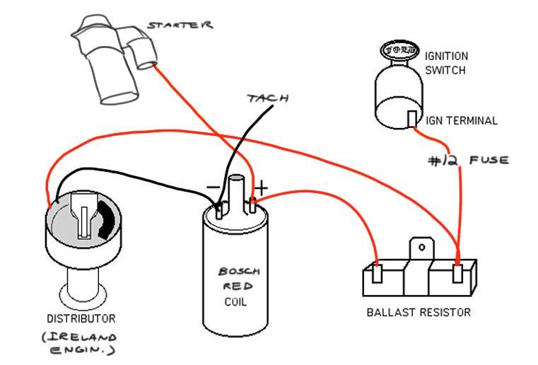 fuse box diagram for 1972 3902 general discussion bmw 2002 faq