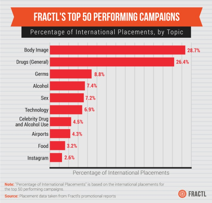 international-data-by-topic.jpg