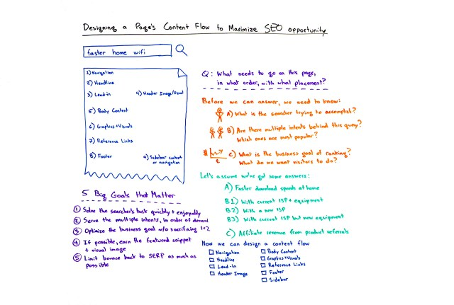 Designing a page's content flow to maximize SEO opportunity