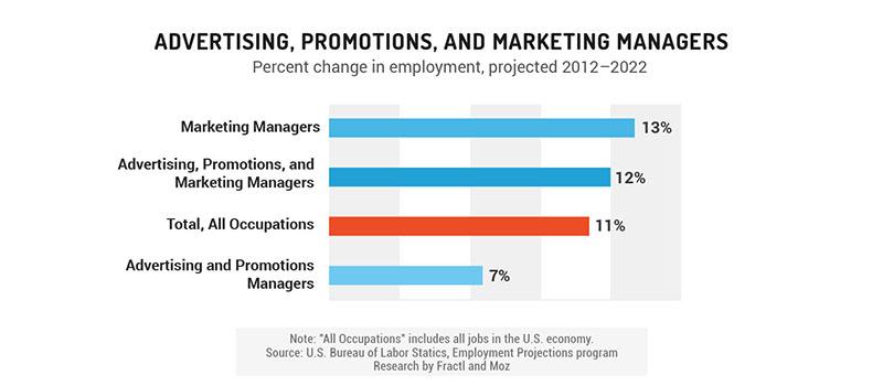 The Inbound Marketing Economy - Moz
