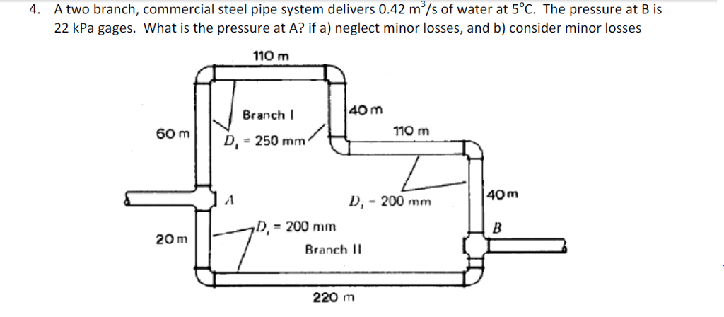 Solved: A Two Branch, Commercial Steel Pipe System Deliver