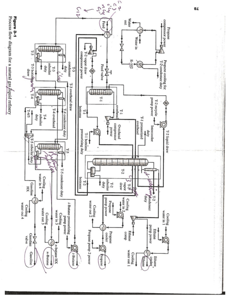 chemical change process diagram