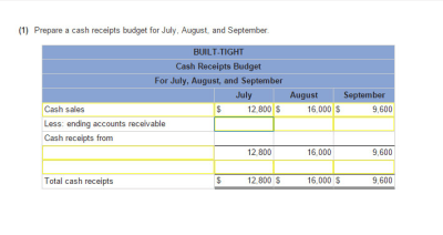 Solved: Built-Tight Is Preparing Its Master Budget For The...   Chegg.com