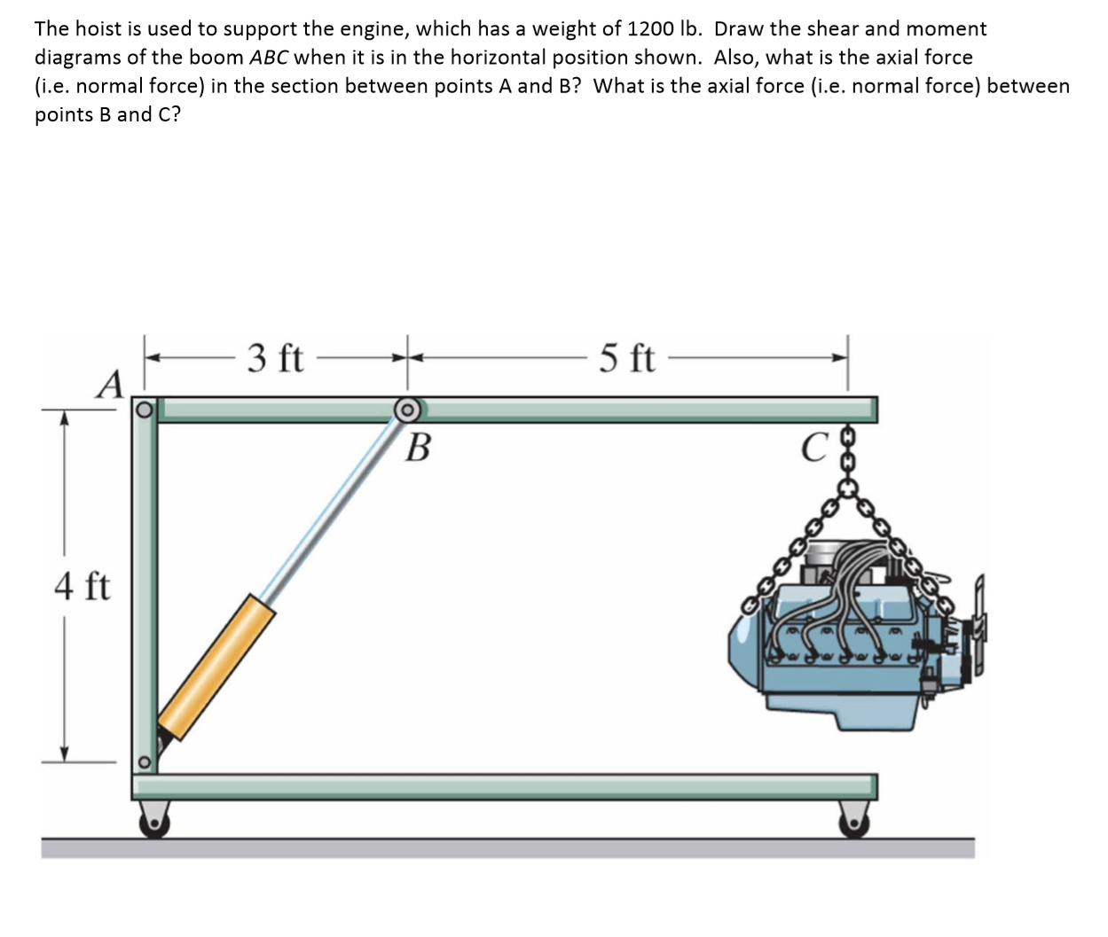 engine hoist diagram