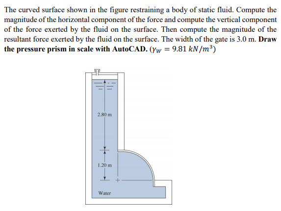 Solved The Curved Surface Shown In The Figure Restraining