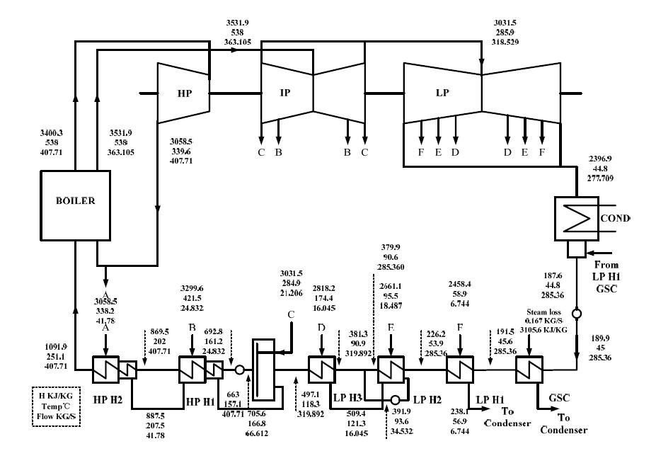 Power Plant Diagram Images
