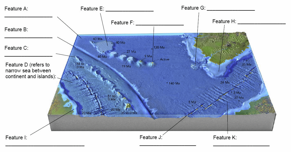 Solved Below Is A Virtual Ocean With Several Features Dep