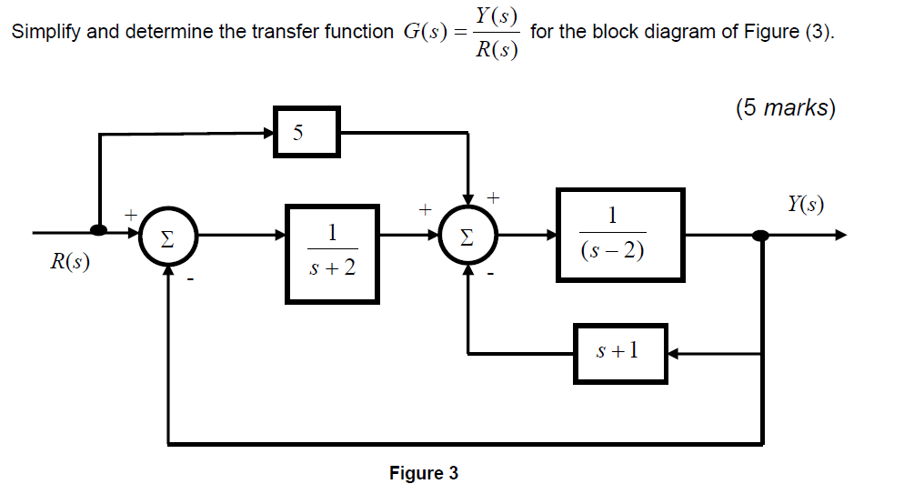 reduction of block diagrams in control systems