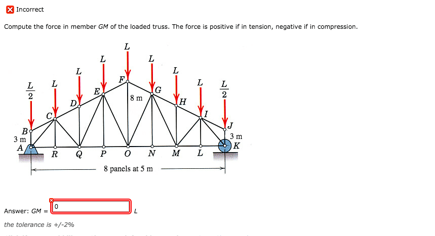 on of an arch bridge tension diagram