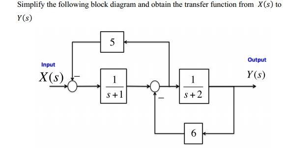 simplify block diagram transfer function