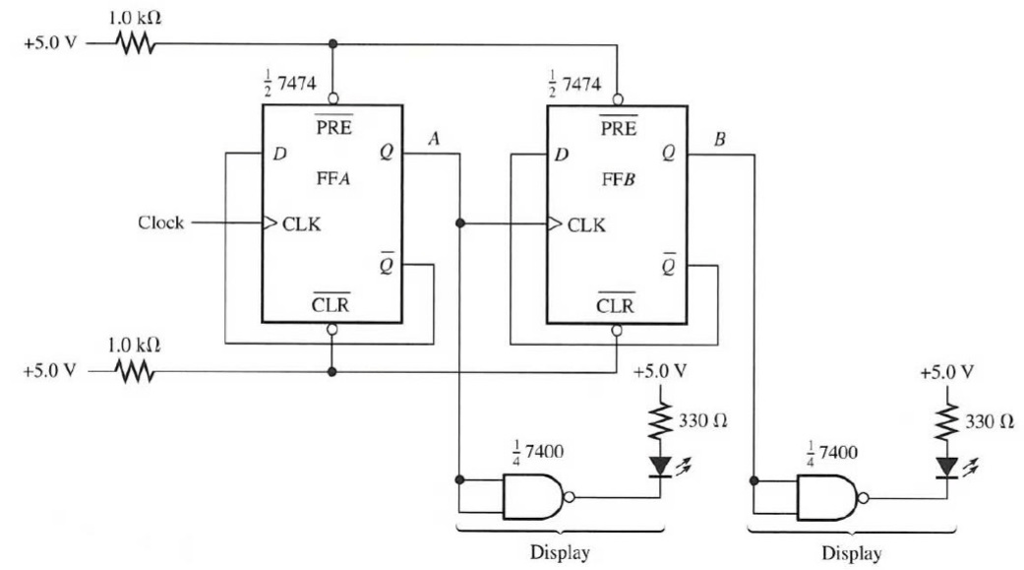 flip flop for speed pulse generator