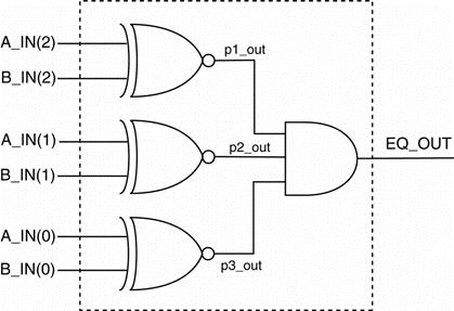 4 bit comparator logic diagram auto electrical wiring diagram