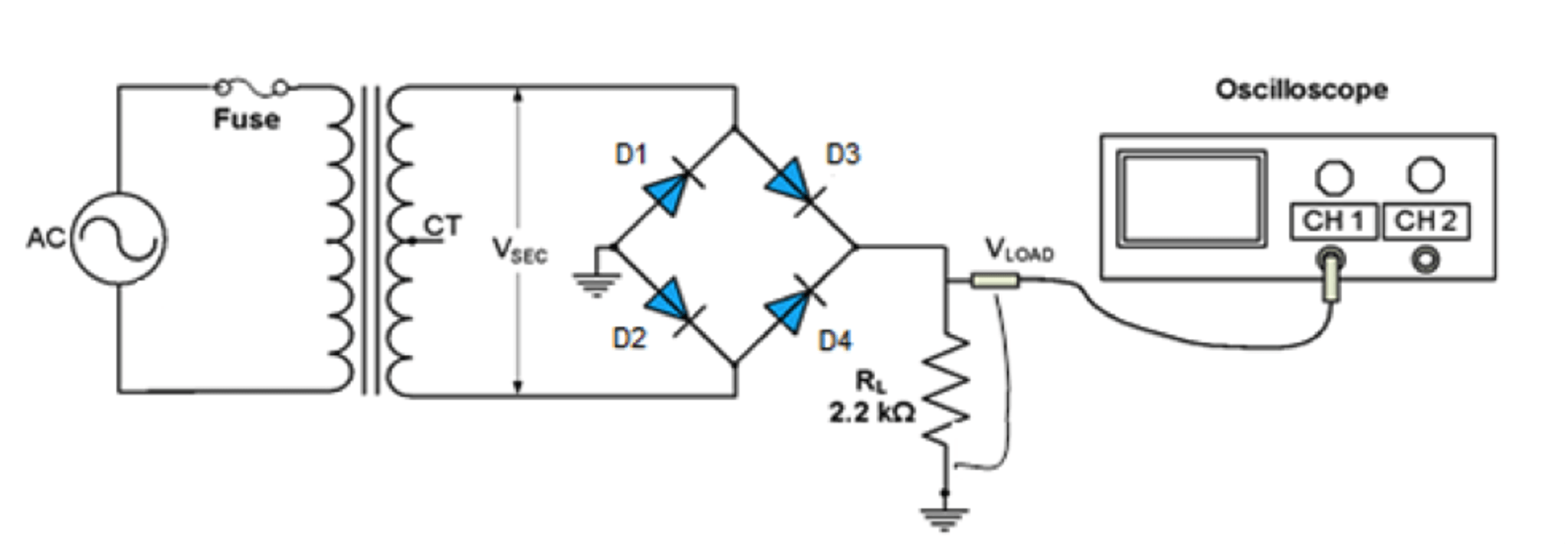 ece 291 lab 9 the diode and the diode circuit