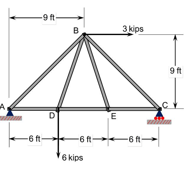 bending moment diagram do diagrams