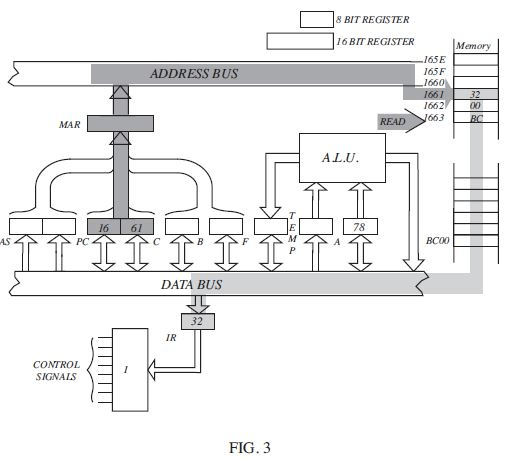 block diagram of plc cpu