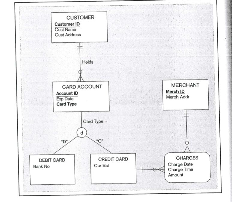 mysql workbench er diagram tutorial