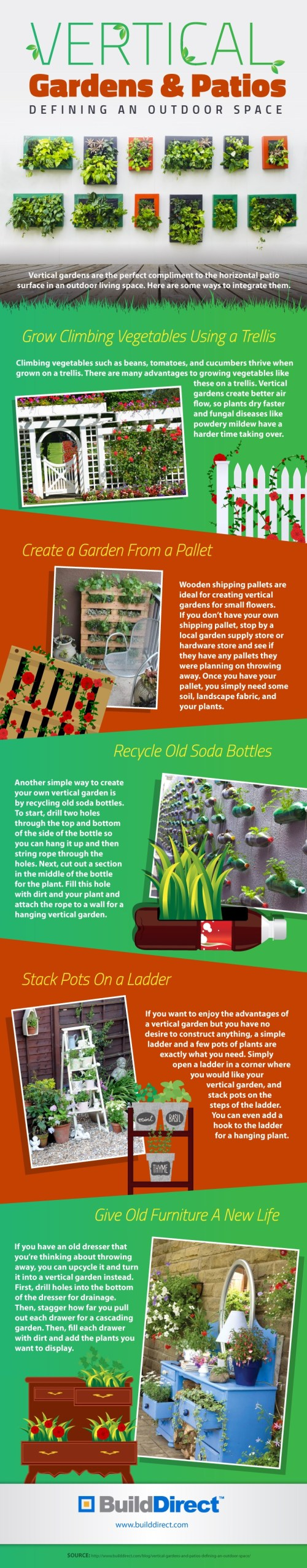 Medium Of Soda Bottle Vertical Garden