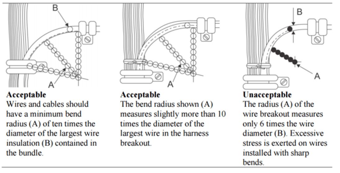 wiring harness design guidelines ppt