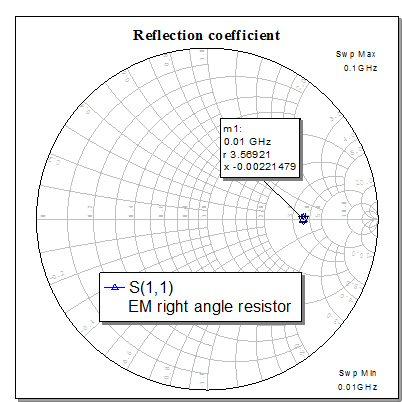 Right angle resistor