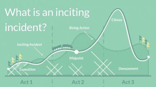 Inciting Incident Definition, Mythbusting, and Examples \u2022 Reedsy