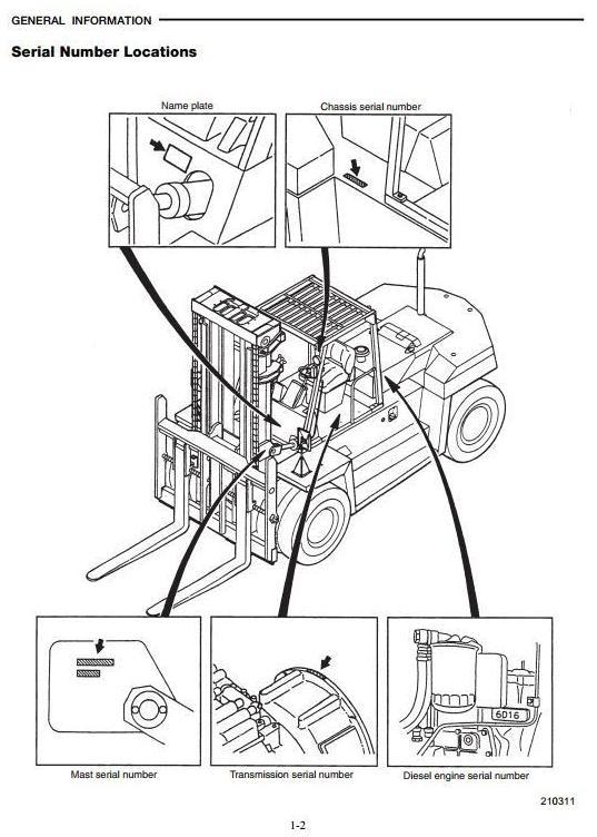 additionally hyster forklift on raymond reach truck wiring diagram