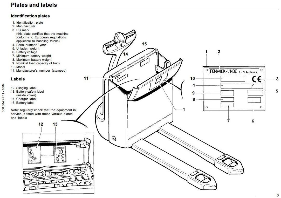 wiring diagram yale forklift