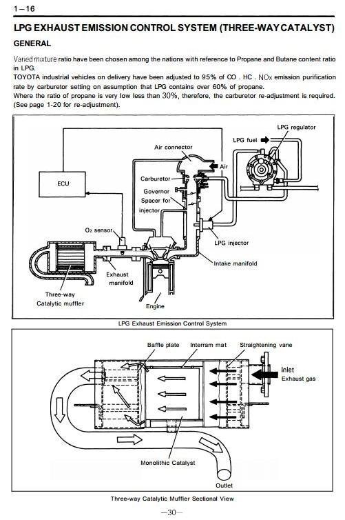 90 Toyota Pickup Ecm Wiring Schematic Diagram Electronic Schematic