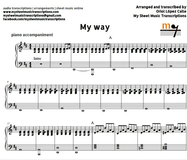Piano Notes The Office \u2013 Music
