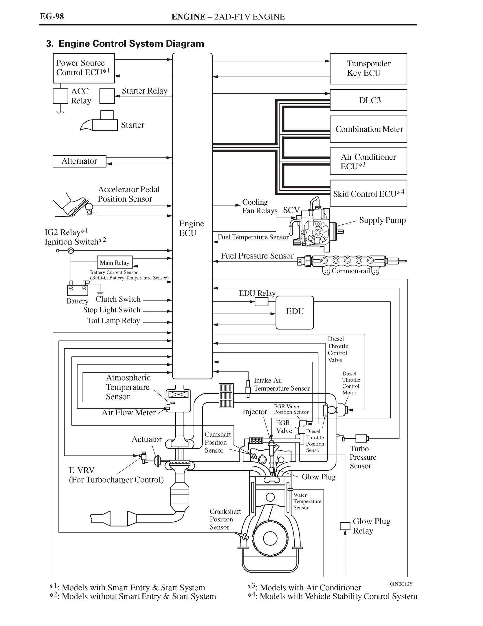 toyota rav4 96 12 haynes wiring diagram