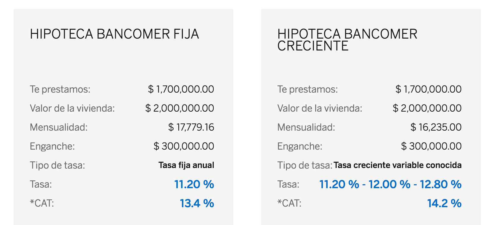 Simulador Hipoteca Banco Popular Mejor Crédito Hipotecario Rankia