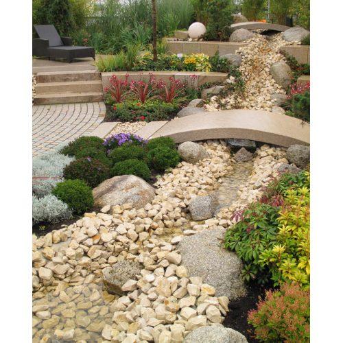 Medium Crop Of Photos Of Backyard Landscapes