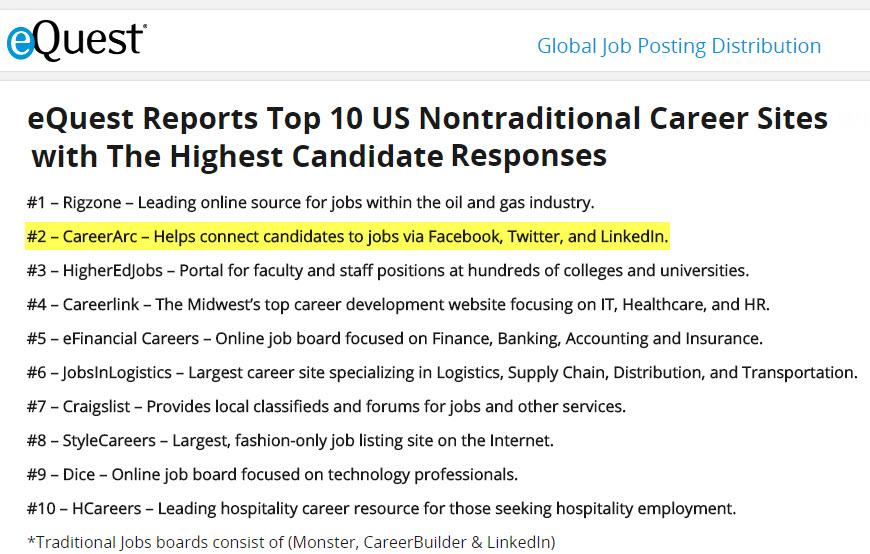 CareerArc Ranks Second in Highest Candidate Responses