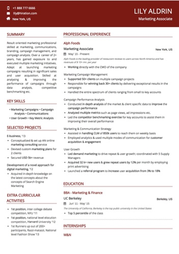 Marketing Associate Resume Sample by Hiration