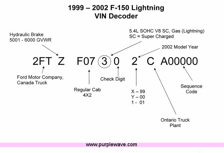 2002 Ford F150 SVT Lightning pickup truck Item 3567 SOLD