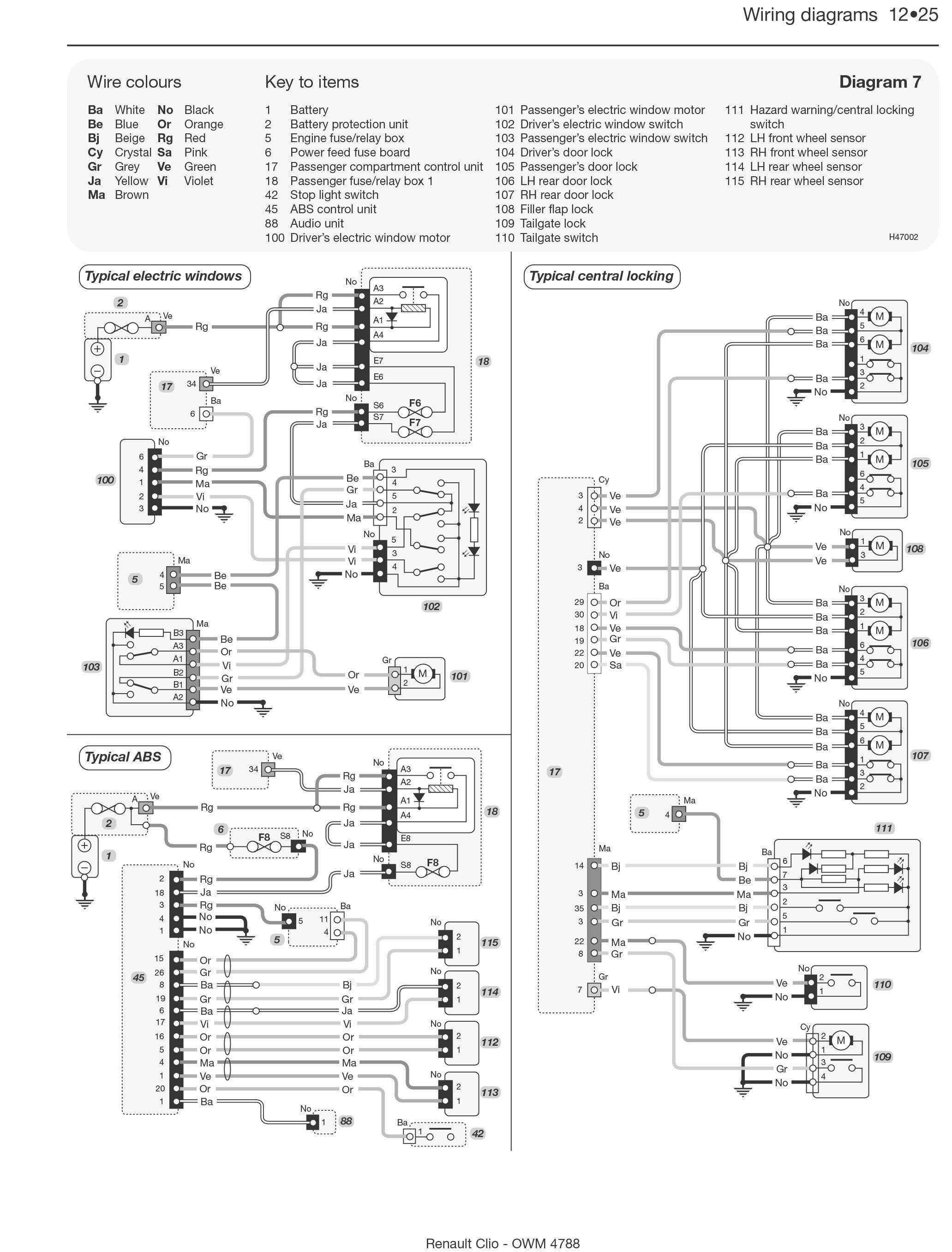 renault clio wiring diagram download renault clio wiring diagram