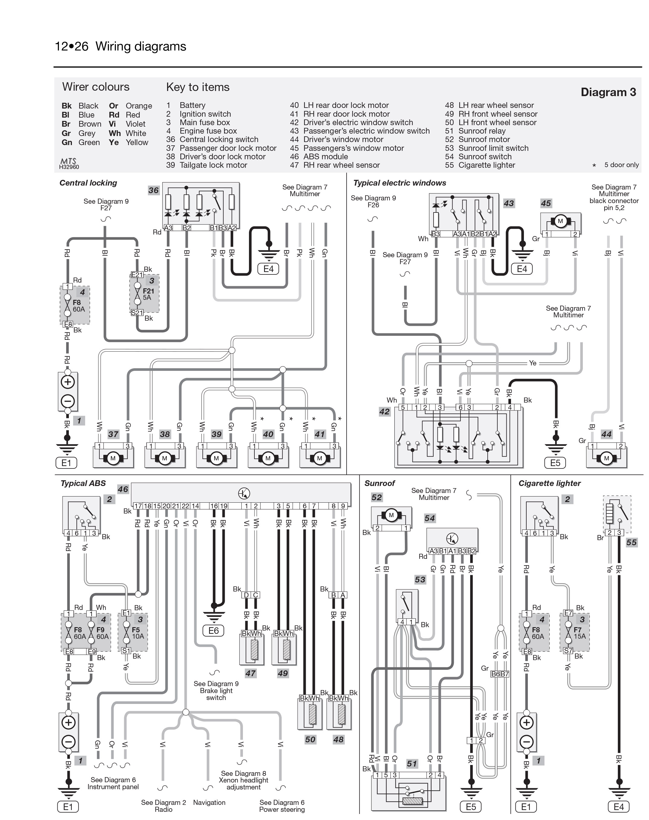 instruction wiring diagram for renault captur